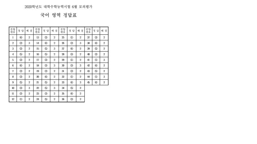 2019 고 1 수학 교과서 pdf